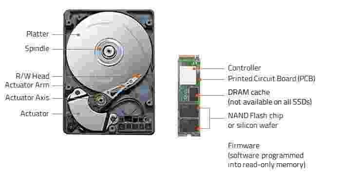 Best SSD In India 5