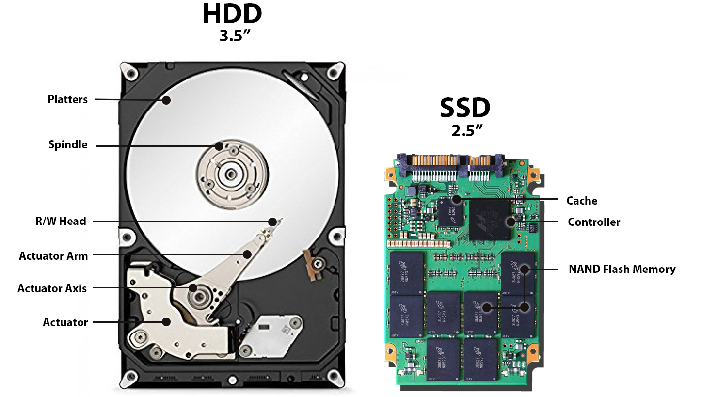 Best SSD In India 2