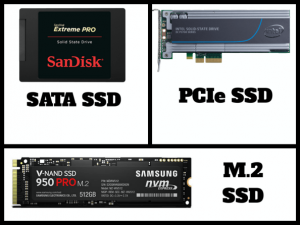 Best SSD In India 4