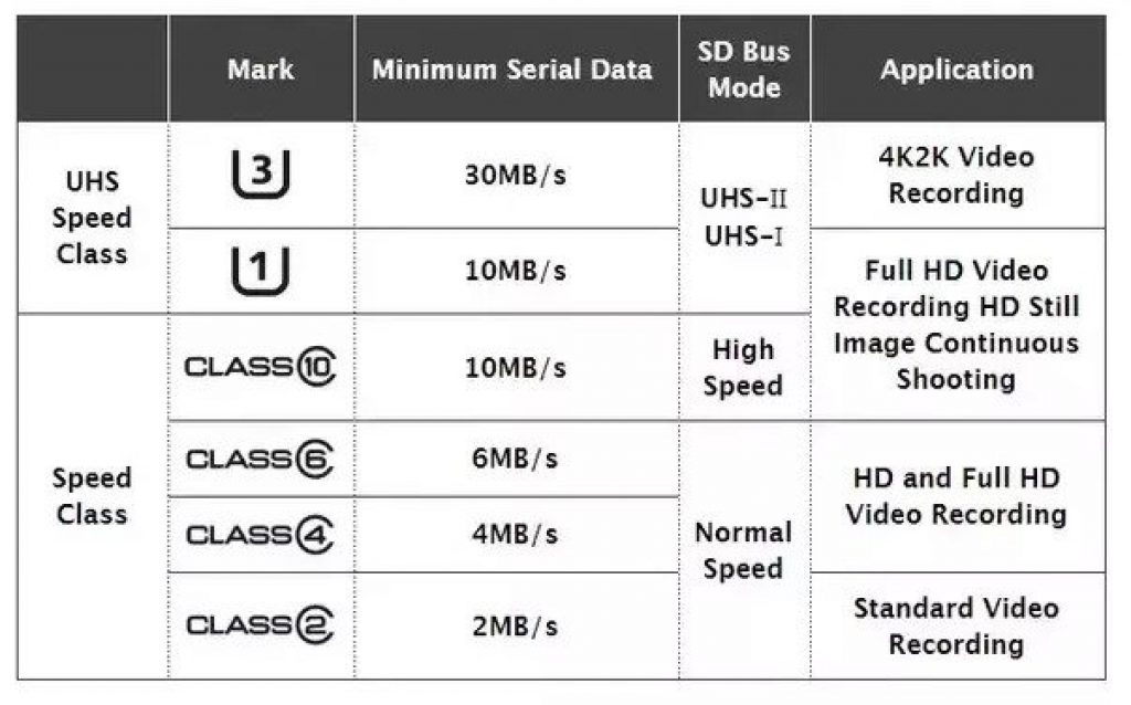 memory cards types
